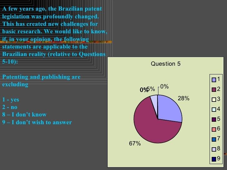 Free Trademark Search Tool - International Trademark Lookup