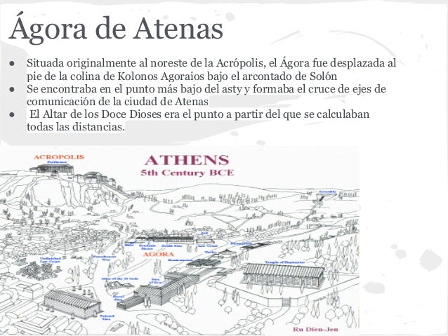 Baños Griegos Antiguos:Monumentos griegos