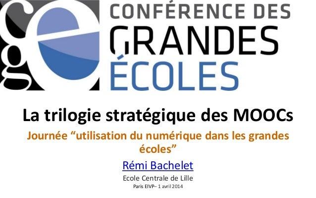 """La trilogie stratégique des MOOCs Journée """"utilisation du numérique dans les grandes écoles"""" Rémi Bachelet Ecole Centrale ..."""