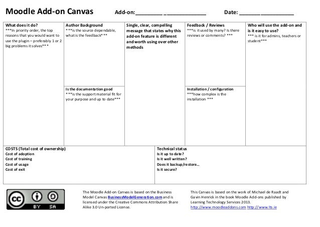 Moodle Add-on Canvas Add-on:_________ ______________ Date: __________________ What does it do? ***In priority order, the t...