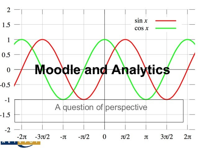 Moodle and Analytics  A question of perspective