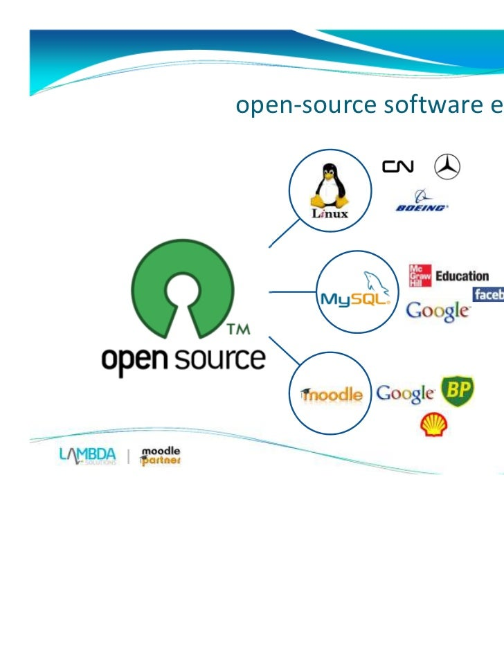 Virtual classroom open source software images Open source programs
