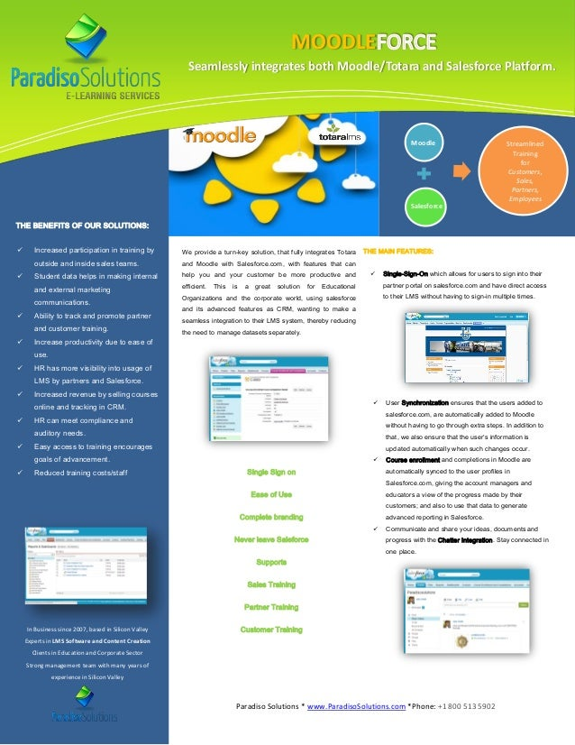 MOODLE Seamlessly integrates both Moodle/Totara and Salesforce Platform.  Moodle  Salesforce  Streamlined Training for Cus...