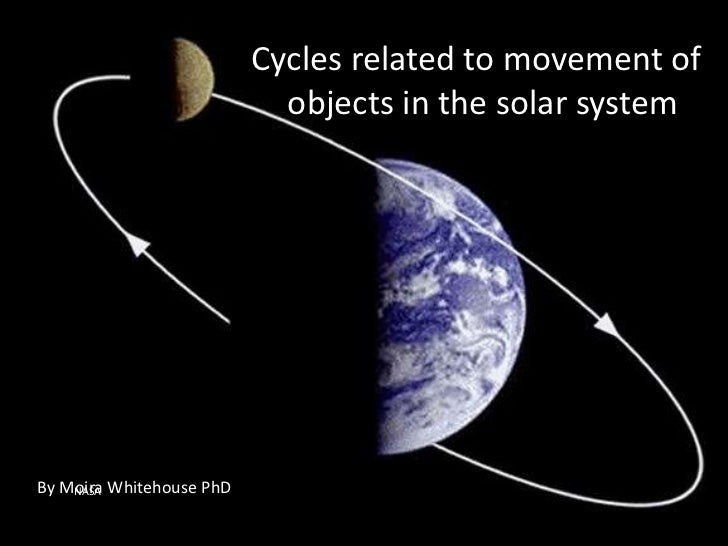 Cycles related to movement of                            objects in the solar systemBy Moira Whitehouse PhD    NASA