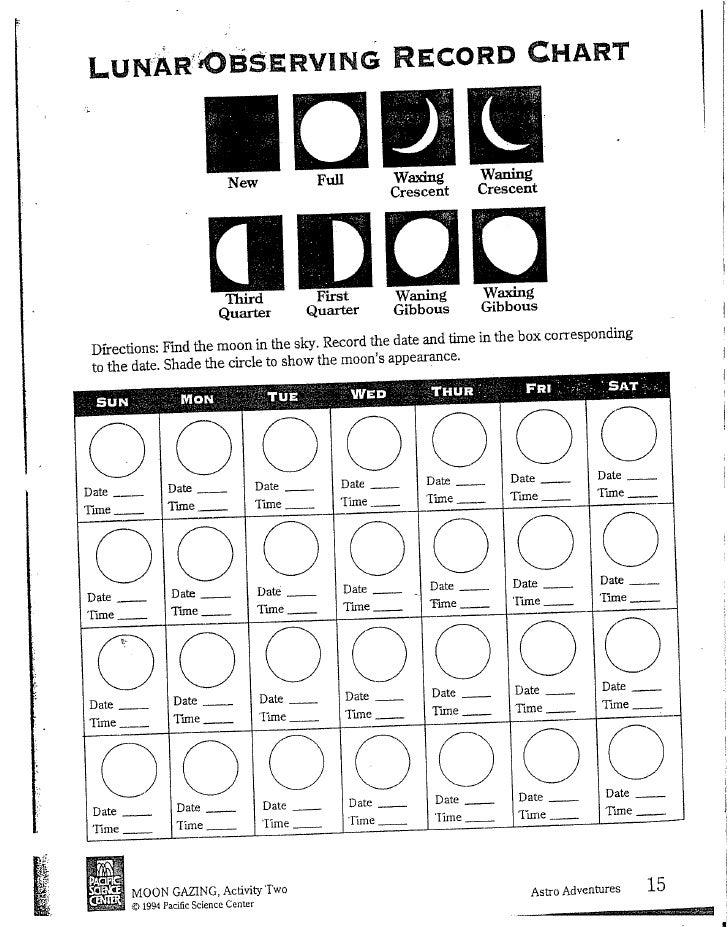 Moon  Chart 5th  Grade
