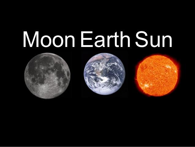 Earth, Sun And Moon - Lessons - Tes Teach