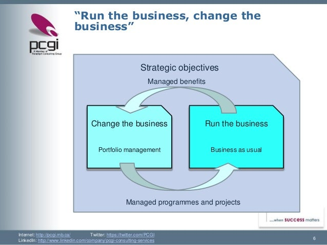 an overview of the paradigms of change in successful organizations Home resource pages the changing nature of organizations, work, and workplace  change—organizations are expected to continue the cycles of reflection and .