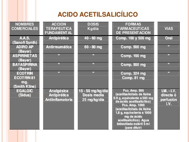 analgesico esteroideo definicion
