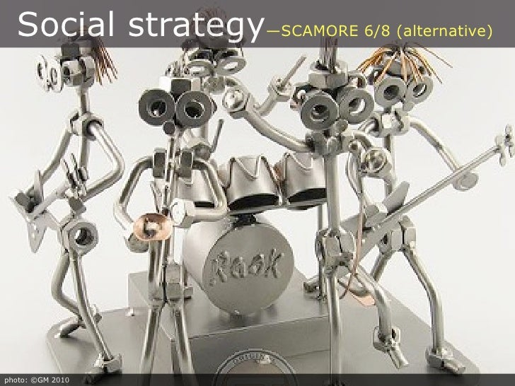 Social strategy—SCAMORE 6/8 (alternative)     photo: ©GM 2010