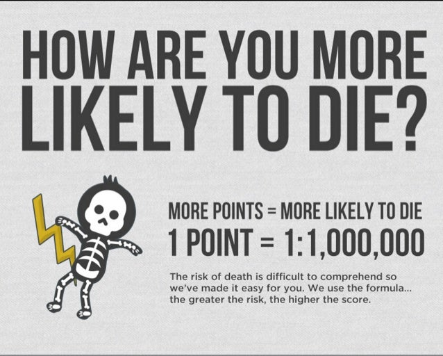 How Are You More Likely To Die?