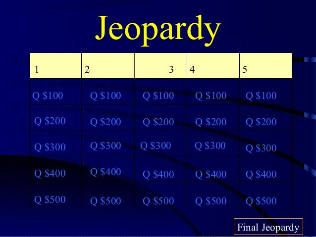 Island of Dr. Moreau Jeopardy Game