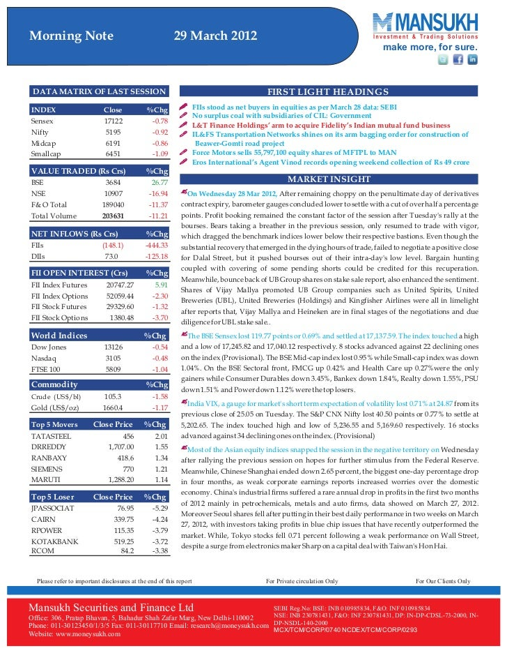 Go Ahead for Equity Morning Note 29 March 2012-Mansukh Investment and Trading Solution