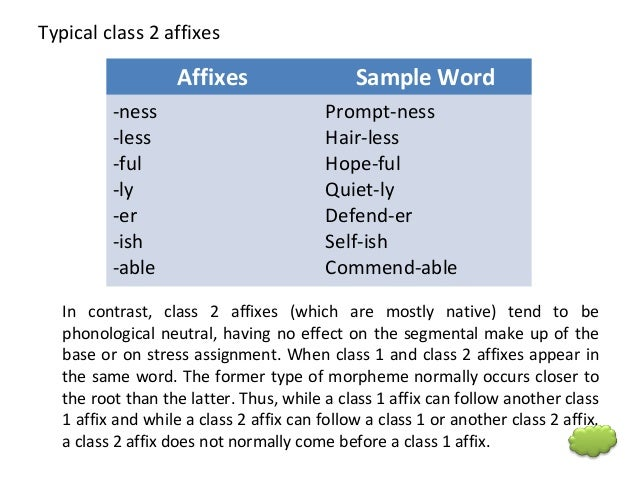 Morphology Affix And Inflectional Morphemes