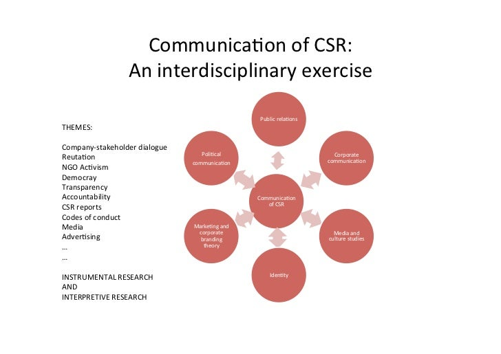 csr as aspirational talk christensen et Diversity initiatives could, as is the case with csr initiatives in christensen et al (2013), be seen as 'aspirational talk', ie a communicated desired place to be, meaning discrepancies between talk and action are inevitable – and perhaps even desirable such aspirational talk would, potentially, allow for new organisational.
