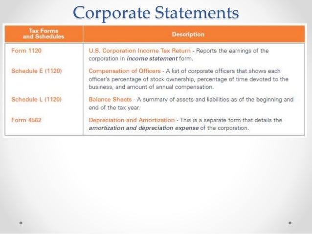 Mortgage Loans: Mortgage Loan 1 Year Tax Return
