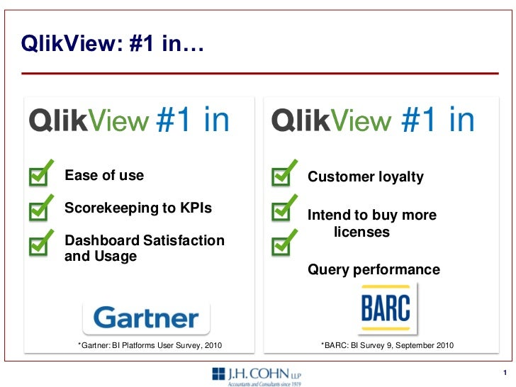 QlikView: #1 in…                          #1 in                                      #1 in   Ease of use                  ...