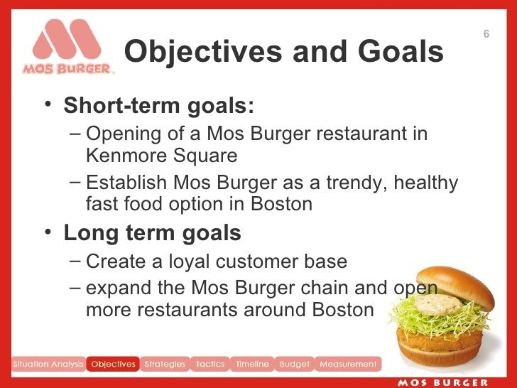Business Plan Objectives And Goals
