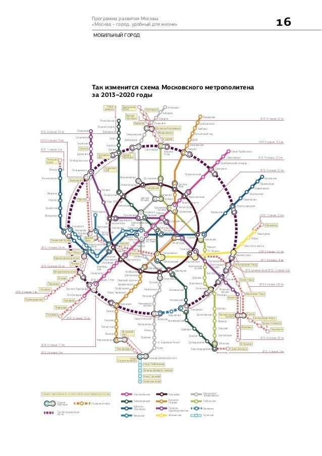 Программа развития Москвы «