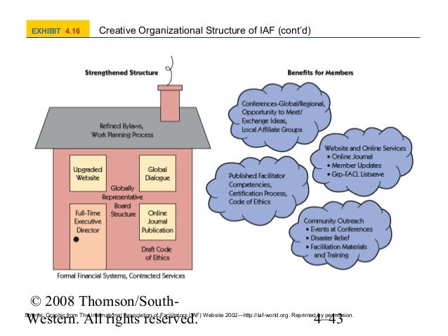 nordstrom organizational structure When we benchmark nordstrom in our programs, it usually happens early in the morning—before the store opens and customers come in we hear from store management about their approach for creating a high performing culture at the core of this is their organizational structure rather than focusing on.