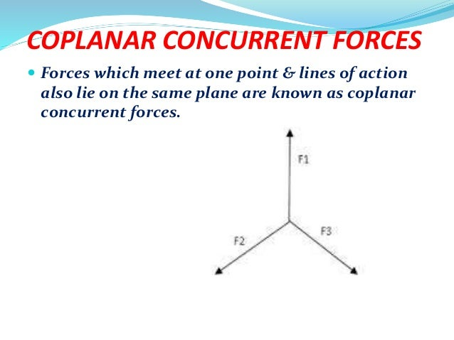 Force types system of forces for Country plans com