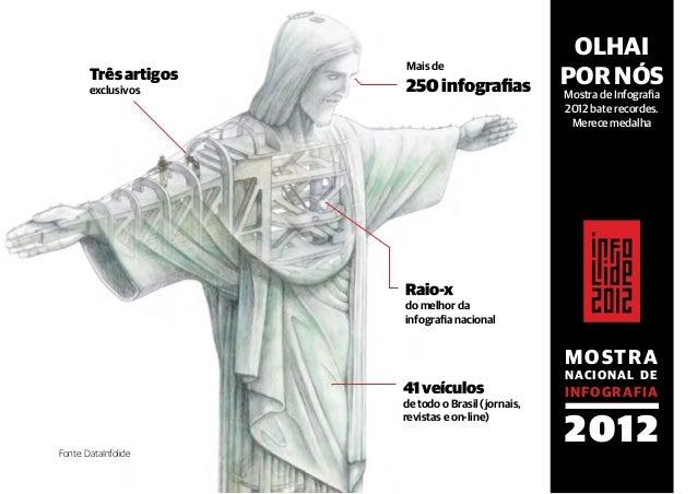 MOSTRA NACIONAL DE INFOGRAFIA 2012 Trêsartigos exclusivos Mais de 250infografias OLHAI POR NÓS Mostra de Infografia 2012 b...