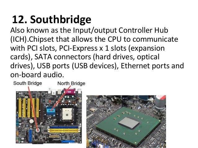 Motherboard Components And Their Functions