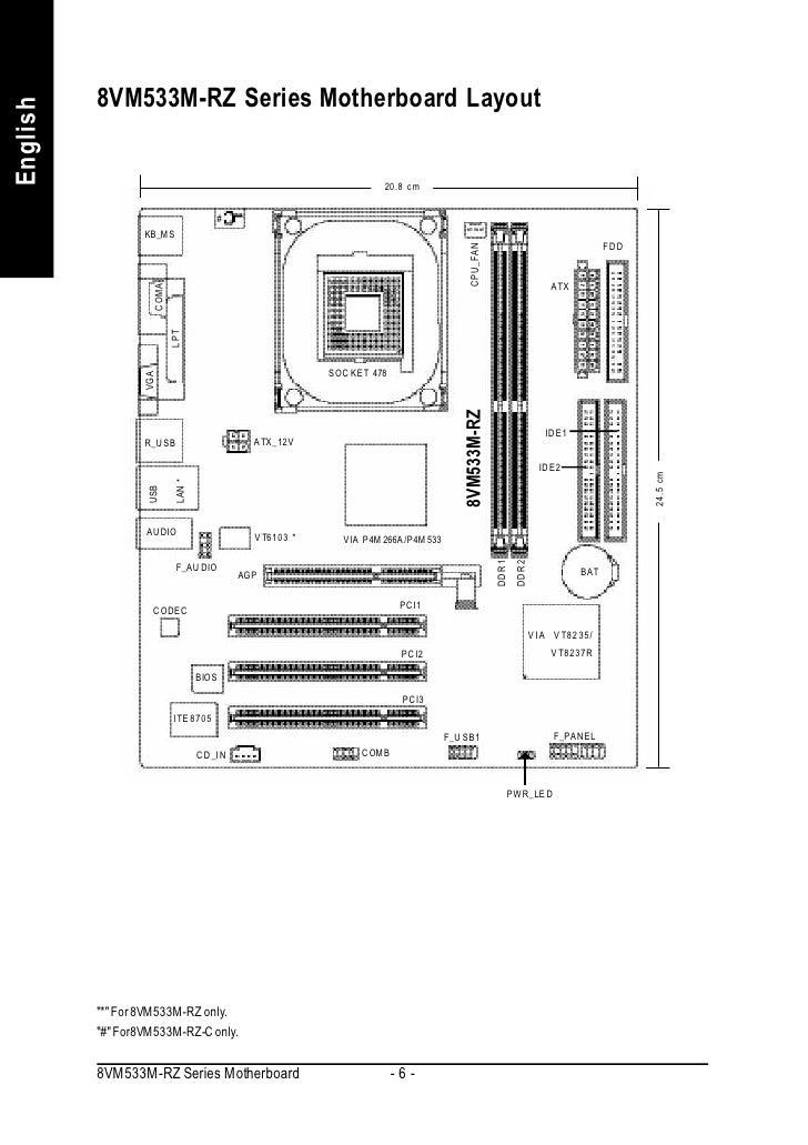 motherboard manual 8vm533m