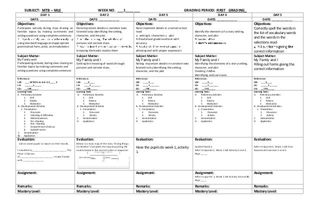 Mother Tongue Based on K To 12 Curriculum Guide On Mother Tongue For Grade 1