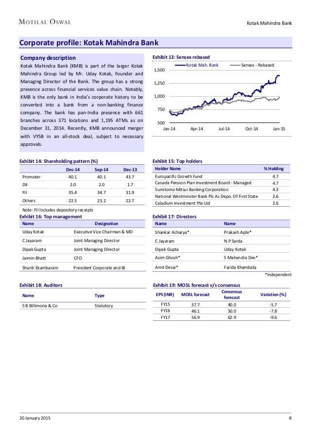 stpd analysis of mahindra company