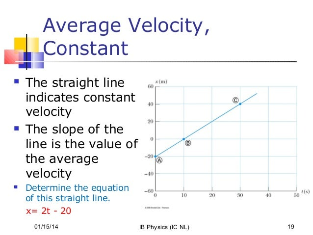the constant velocity of money Question about velocity and money supply 1) assuming velocity were constant, could an open economy with a fixed exchange rate follow a money growth rule successfully if capital moved freely across its borders.