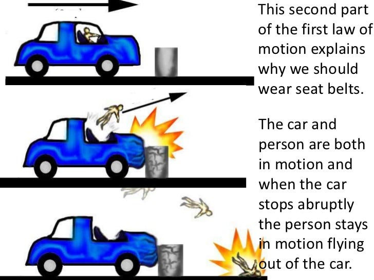 why we should wear seat belts in cars Inertia is the reason that people in cars need to wear seat beltsa moving car has inertia,and so do the riders inside itwhen the driver applies the brakes,an unbalanced force is applied to the carnormally.