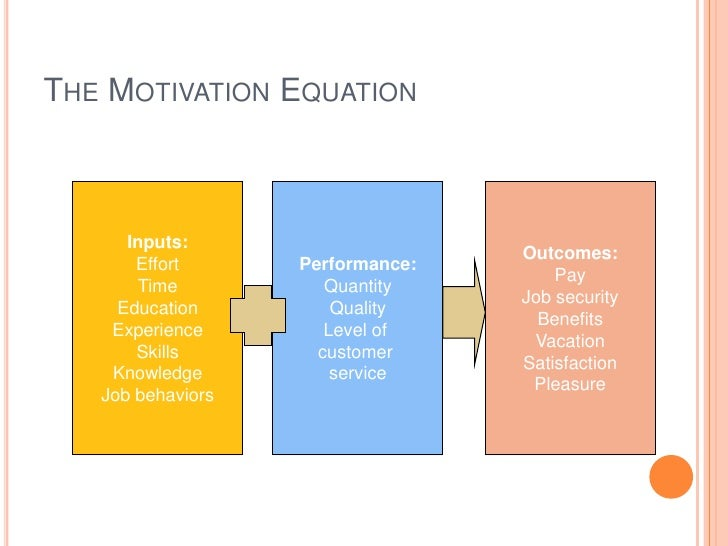 imapact of variable salary on motivation Become part of base salary and are supposed to depend on merit (performance), although there  so -called variable pay or pay at risk, which means that some portion .