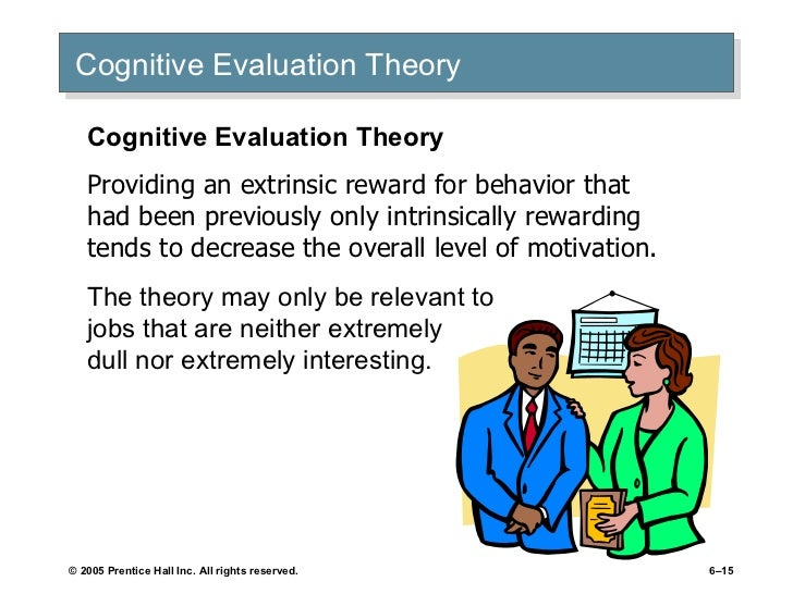 evaluate motivation theories