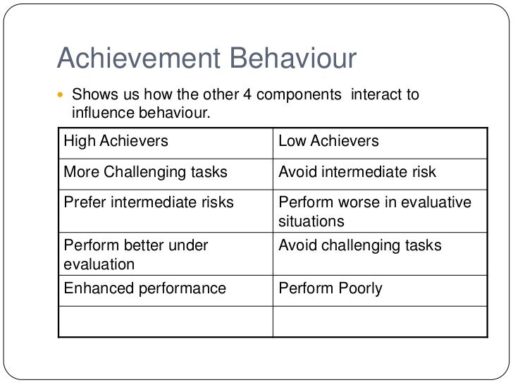 Does anyone know where i can find the 5 components of motivation in sport?