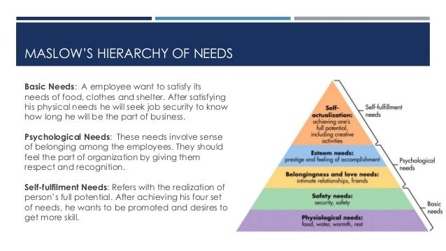 organisational behaviour motivational theories maslow Three motivational interventions are behavior modification, the modified workweek, and work redesign behavior modification is a technique for applying the concepts of reinforcement theory in organizational settings.