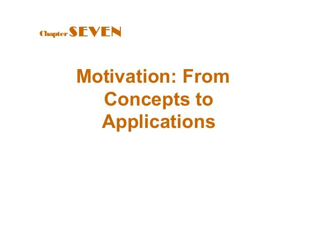 Chapter   SEVEN          Motivation: From            Concepts to            Applications