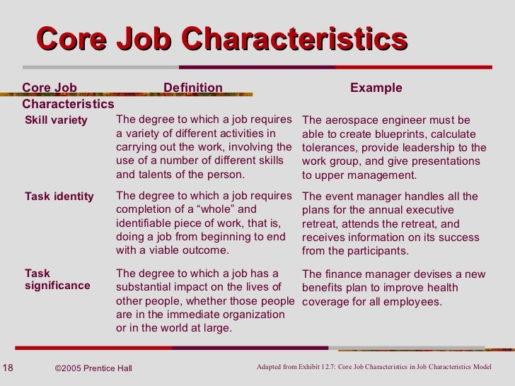 explain the variety of motivational theories and job design considerations Video: types of job redesign: job enrichment, enlargement & rotation summarize the three types of job redesign to unlock this lesson you must be a studycom member motivation theory: needs-based & behavior-based 5:50.