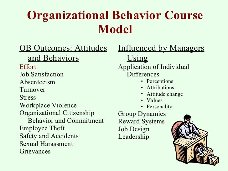 Organizational Behavior Course Model <ul><li>OB Outcomes: Attitudes   and Behaviors </li></ul><ul><li>Effort </li></ul><ul...