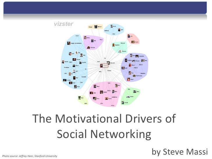 The Motivational Drivers of                              Social Networking Photo source: Jeffrey Heer, Stanford University...