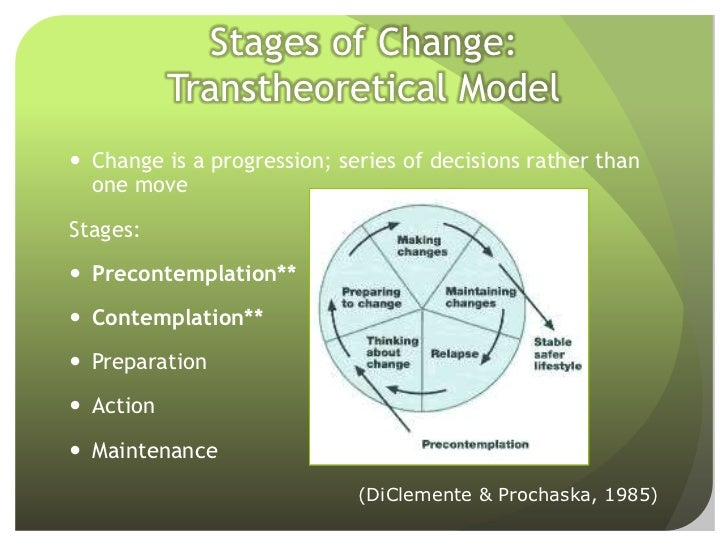 A 'Stages of Change' Approach to Helping Patients Change Behavior