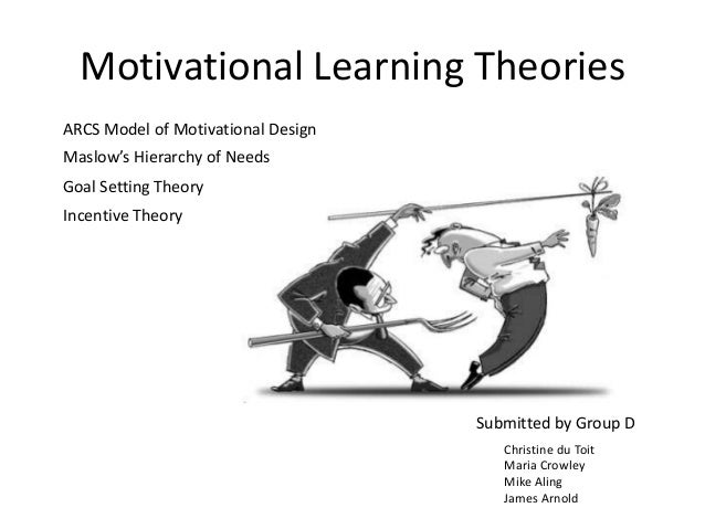 Motivation topics for dissertation
