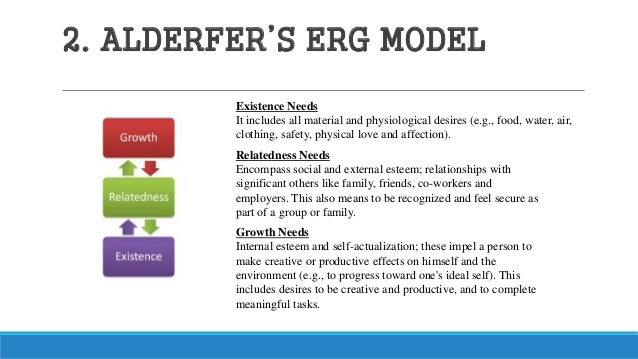 clayton alderfer s erg theory Erg theory of motivation to bring maslow's need hierarchy theory of motivation in synchronization with empirical research, clayton alderfer redefined it in his own terms his rework is called as erg theory of motivation he re-categorized maslow's hierarchy of needs into three.
