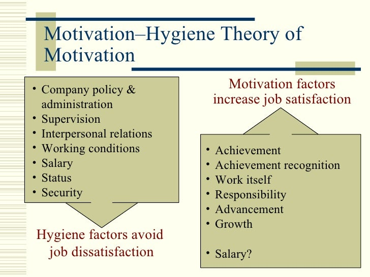 undestand ways of using motivational theories Student self-assessment: the key to stronger the goal-theory perspective on motivation the metacognitive literature provides theory and student self.