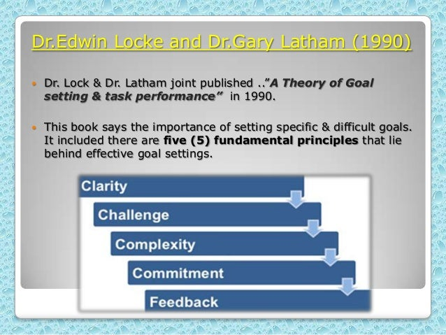 What is Goal-Setting Theory?