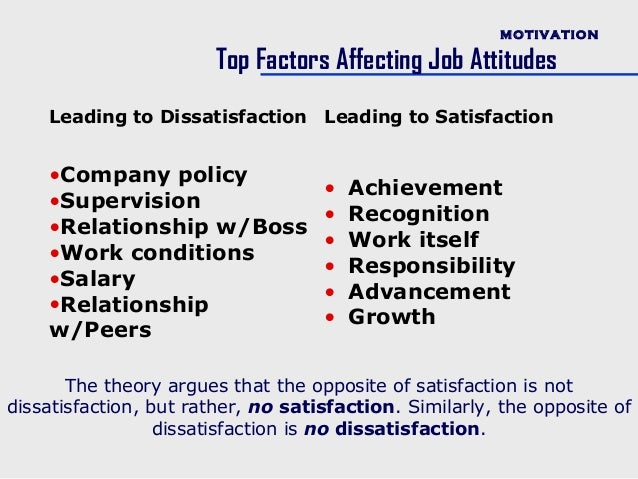 factors influencing job satisfaction The results are not generalizable, given the qualitative nature of the research to  allow the generalizability of findings, future research should include.