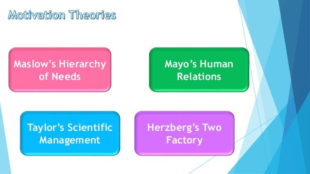 Human motivation theories