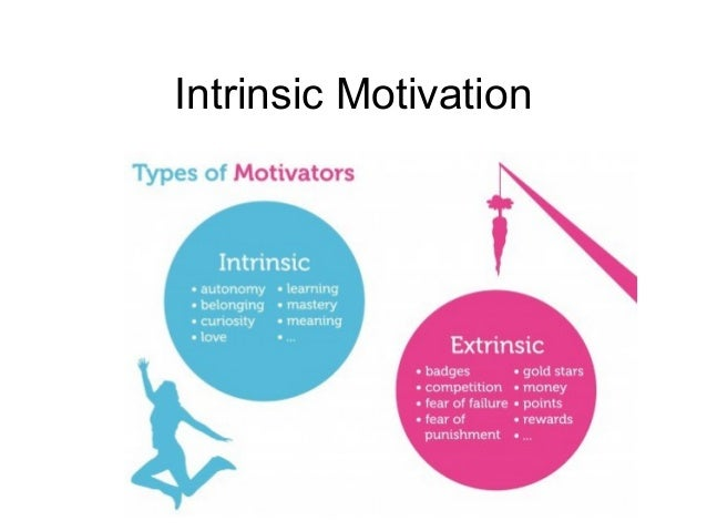 Leveraging Internal and External Motivation for Achievement