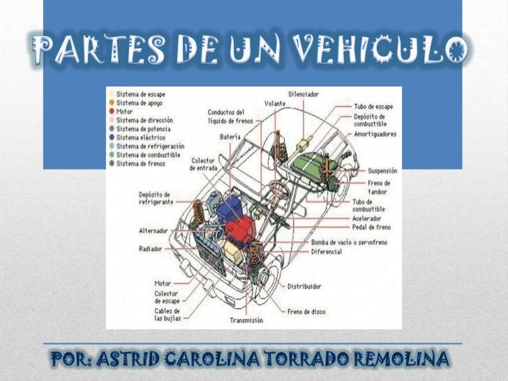 Partes de un automovil for Interior y exterior en ingles