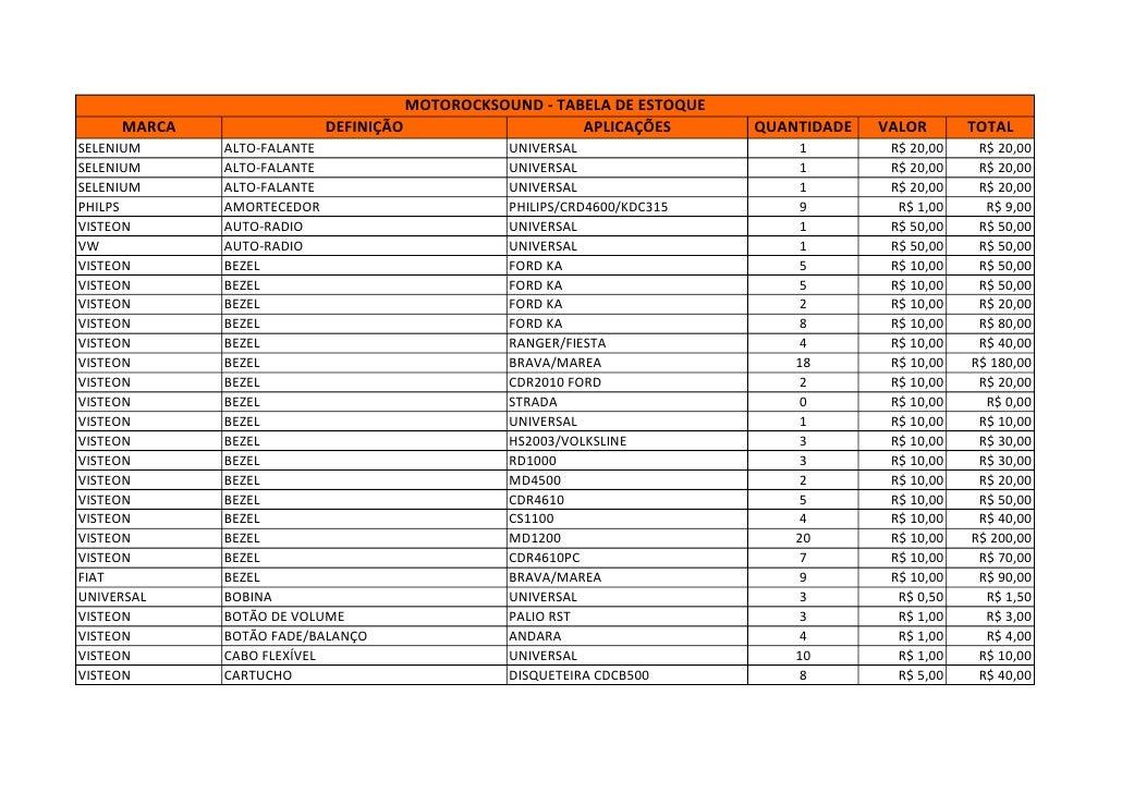 Motorocksound   Tabela De Estoque