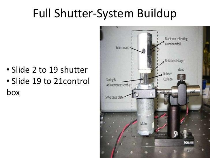 Full Shutter-System Buildup<br />1<br /><ul><li> Slide 2 to 19 shutter